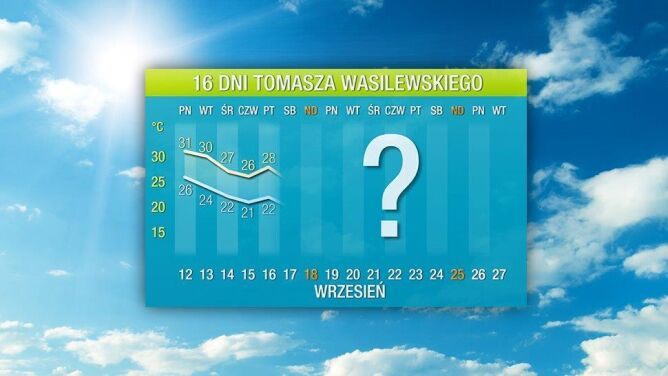 Prognoza pogody na 16 dni: zbliża się koniec upału